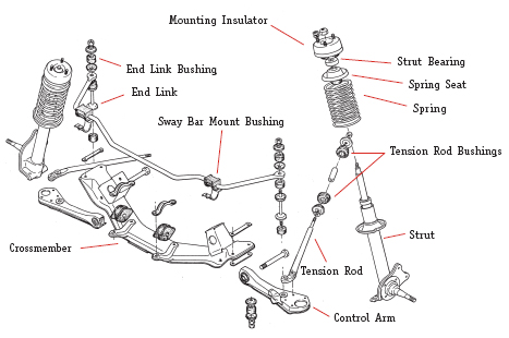 Front Suspension on 2001 Toyota Sequoia Suspension Diagram