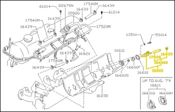 Motorsport! Factory Fuel Injector, 81-83 280ZX Turbo - The Z ... on motor diagrams, sincgars radio configurations diagrams, troubleshooting diagrams, switch diagrams, internet of things diagrams, gmc fuse box diagrams, engine diagrams, battery diagrams, transformer diagrams, series and parallel circuits diagrams, electronic circuit diagrams, friendship bracelet diagrams, honda motorcycle repair diagrams, pinout diagrams, smart car diagrams, led circuit diagrams, electrical diagrams, hvac diagrams, lighting diagrams,