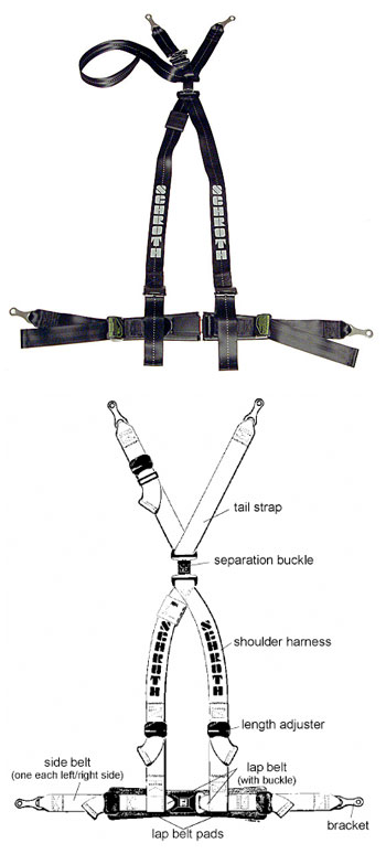 Motorsport Schroth Four Point Custom Harness Black The